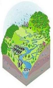 Watershed programs are used throughout the country