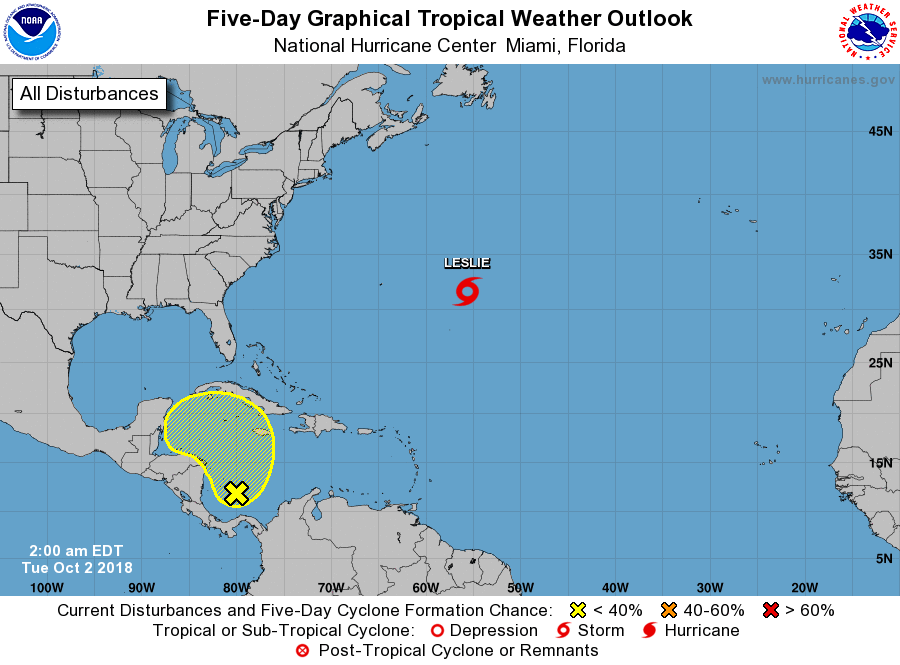 Hurricane Michael Tropical Weather Outlook